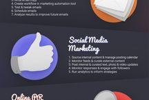 digital marketing!
