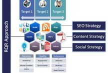 SEO Best Practices / SEO tips to increase Internet visibility and search engine rankings. / by MedNet Technologies