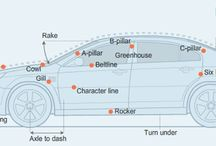 car design terms