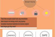 Bussiness Property / Bisnis property berkonsep Smart Home