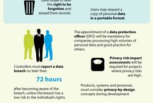 Data management and GDPR
