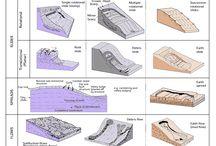Hillslopes / Klasifikace svahových pohybů podle transportovaného materiálu a mechanizmu pohybu.