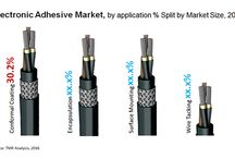 Electronics Adhesives Market - Industry Analysis, Size, Share, Forecast 2020 / Revenue of Global Electronics Adhesives Market to Grow Twofold by 2020; electronics adhesives market to surpass 1.9 mn tons by 2020, electrically conductive adhesives are likely to dominate the overall electronics adhesives market at a strong CAGR of 14%