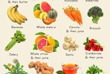 Mat  - Bloat Foods