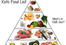 My Big Fat Keto Life / Άρθρα, οδηγίες και συνταγές για όσους θέλουν να κάνουν διατροφή χαμηλή σε υδατάνθρακες, με χαμηλή εώς μέτρια κατανάλωση πρωτείνης και υψηλή κατανάλωση λίπους.