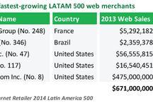 Retailing - Latin America
