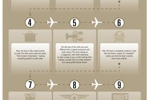 Private Travel Infographics / Learn interesting details about the world of private jet travel with our infographic illustrations