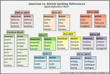 English - American / Godo to know