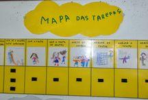 mapa de tarefas