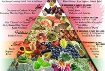 Raw vegan-awesome-ism