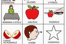 komunikační tabulky, piktogramy