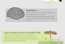 Grammar.net / Infographic posters about English and grammar
