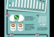 Socialmedia, Informatica, Negocios