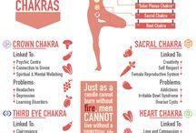 chakra infographics