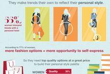 Fashion Infographics