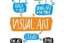 Art Careers / Careers in art