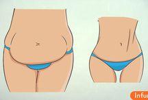 Как избавиться от нижнего жира живота