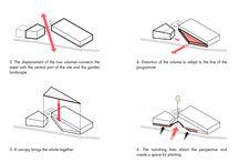 Diagramm