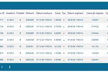 Obchody s binárními opcemi / Výsledky obchodování s binárními opcemi.