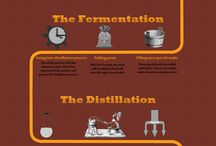 Whisky Infographics