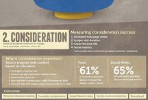 Measure: Brand Resonance