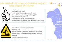 Rezultate cercetare nevoi, probleme si provocari ale mediului de afaceri din regiunea de est / Inainte de fiecare eveniment efectuam o ampla cercetare de piata in mediul de business in care urmeaza sa sustinem evenimentul pentru a cartografia cat mai bine provocarile, problemele si nevoile oamenilor de afaceri din aceasta regiune si pentru a adapta temele si tipologa manifestarilor din cadrul evenimentului la aceste caracteristici