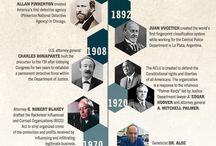 Biographies in Criminal Justice