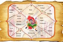 Astrology Consultancy Services / Online astrology consultancy in India is providing its best astrology consultation services across the country through online service thereby at most people could use them for solving any kind of trouble.