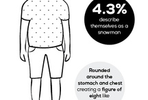 The 7 Different Body Shapes Of The Modern British Man / Jacamo carried out research into the changing body shapes of the modern British man, discovering 7 different shapes. / by Jacamo UK