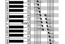 Leçons de musique