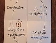 het weer en water/ weather and water