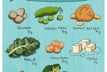 Veggie Nutrition