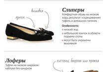Названия одежды и обуви