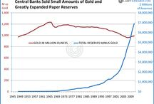 Gold Still the Answer for Investors