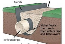 Drainage-French Drains
