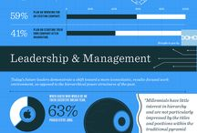 Leadership related / by Ann Herrmann-Nehdi