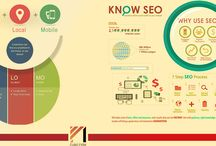 SEO Services / This board is created to provide information about SEO and Digital Marketing.