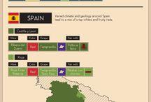 Wine countries & regions