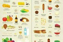 Recipes-gluten free, vegan, etc...