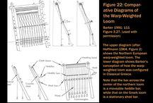Warp-Weighted Loom