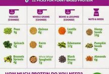 Food Nutrition Charts and helpful Tips / Know your food and its nutrition