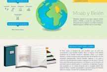 Infografías de la Biblia
