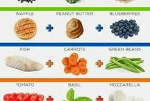 Healty lifestyle! Easy to choose