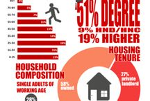 Edinburgh by Numbers 2014 / Interesting facts and figures about Edinburgh