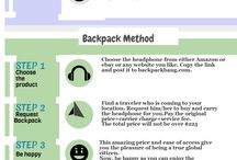 Backpack Infographics / Know Backpack visually!