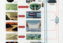 diagrams/data