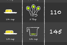 Food and Recipe Infographics