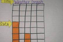 Math: Graphing
