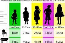 Правила для детских центров