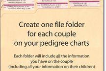 Pedigre charts